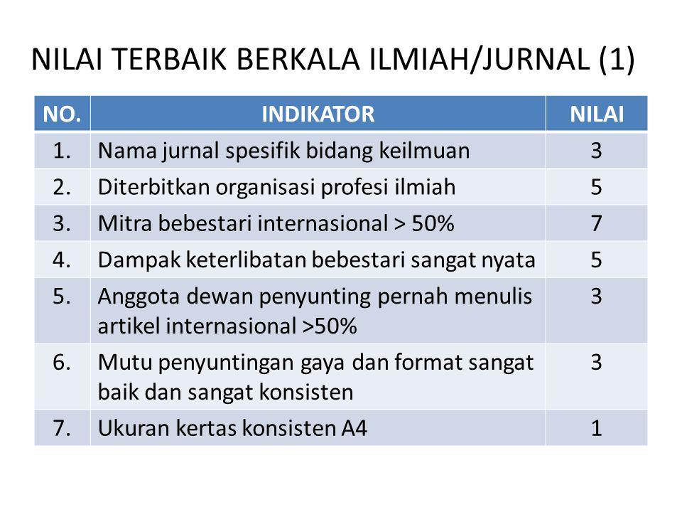 NILAI TERBAIK BERKALA ILMIAH/JURNAL (1)