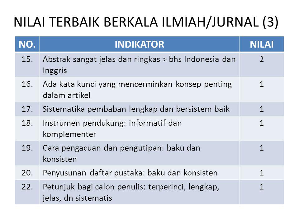 NILAI TERBAIK BERKALA ILMIAH/JURNAL (3)