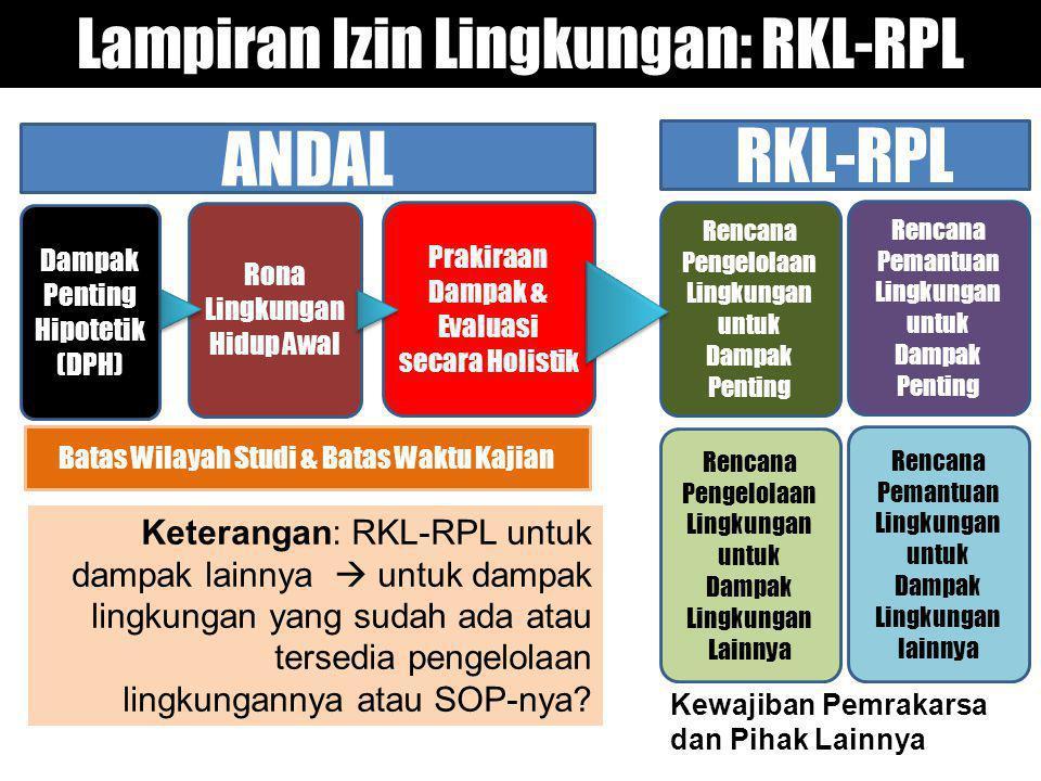 ANDAL RKL-RPL Lampiran Izin Lingkungan: RKL-RPL