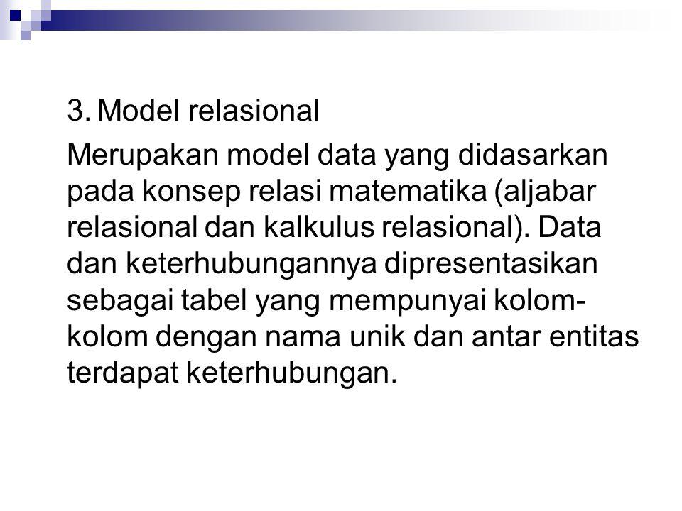 3. Model relasional.