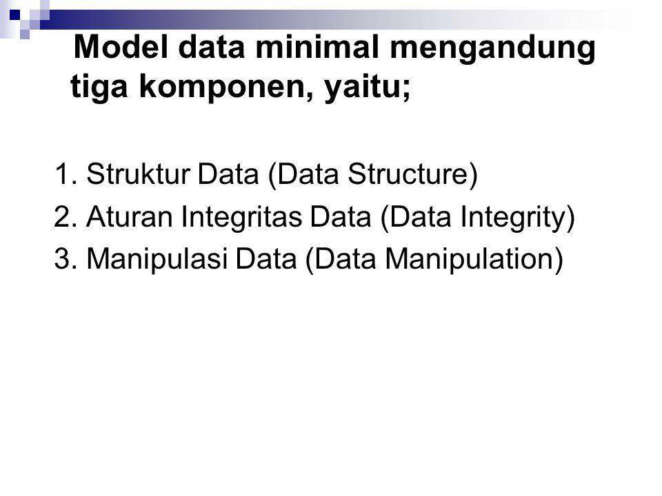 Model data minimal mengandung tiga komponen, yaitu;