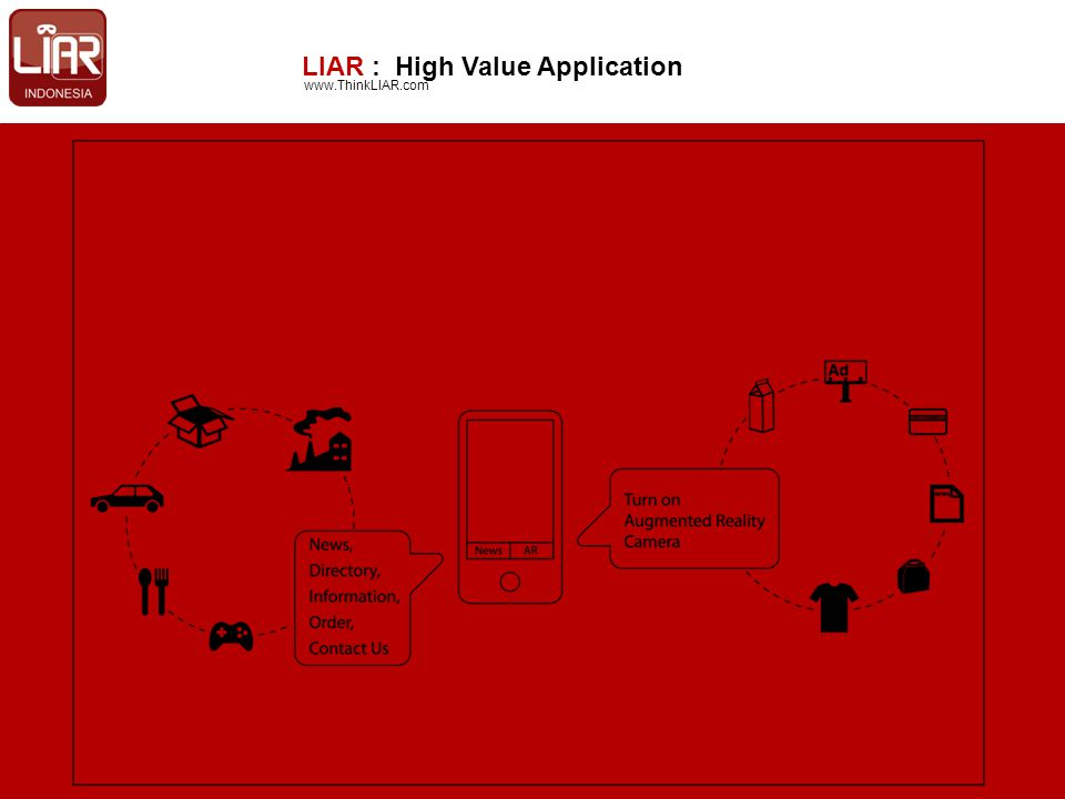 LIAR : High Value Application