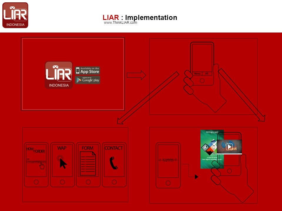 LIAR : Implementation www.ThinkLIAR.com