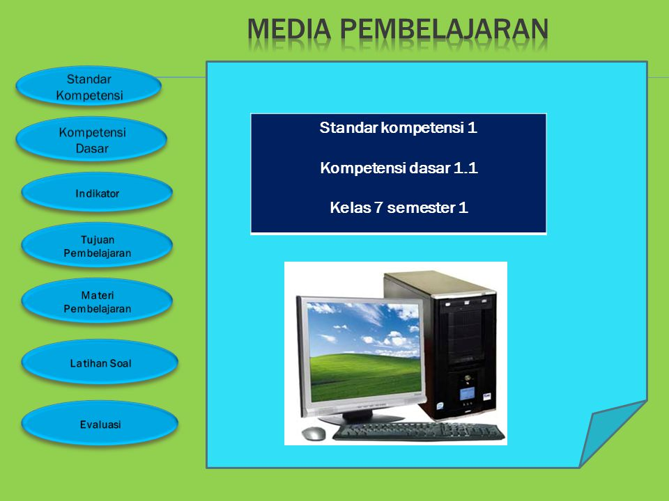 Media pembelajaran Standar kompetensi 1 Kompetensi dasar 1.1