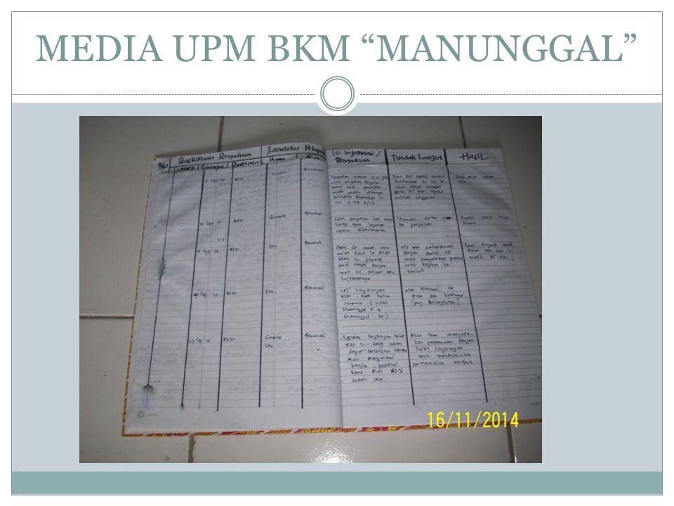 MEDIA UPM BKM MANUNGGAL