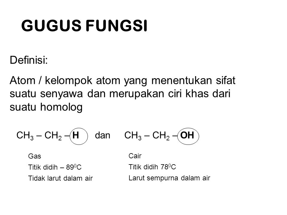 GUGUS FUNGSI Definisi:
