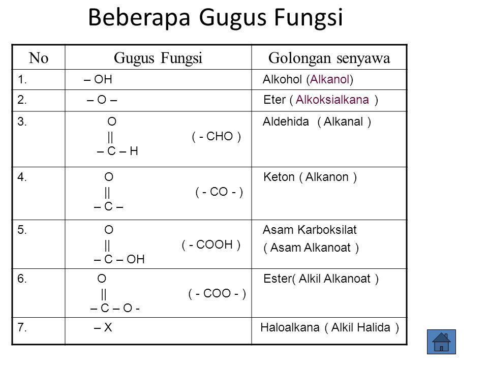Beberapa Gugus Fungsi No Gugus Fungsi Golongan senyawa 1. – OH