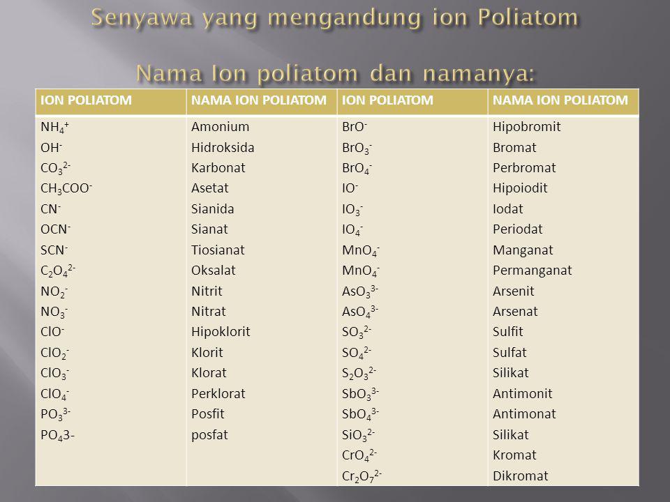 Senyawa yang mengandung ion Poliatom Nama Ion poliatom dan namanya: