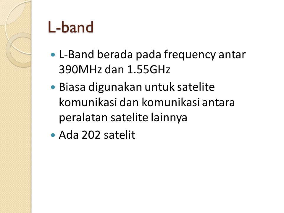 L-band L-Band berada pada frequency antar 390MHz dan 1.55GHz