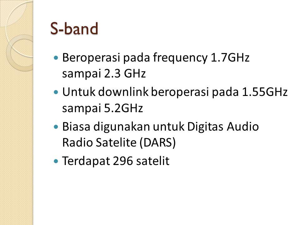 S-band Beroperasi pada frequency 1.7GHz sampai 2.3 GHz