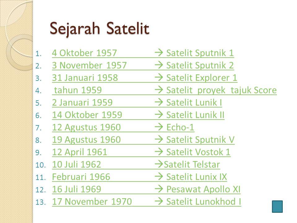 Sejarah Satelit 4 Oktober 1957  Satelit Sputnik 1