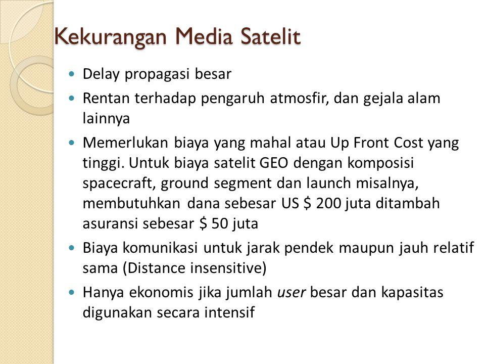 Kekurangan Media Satelit