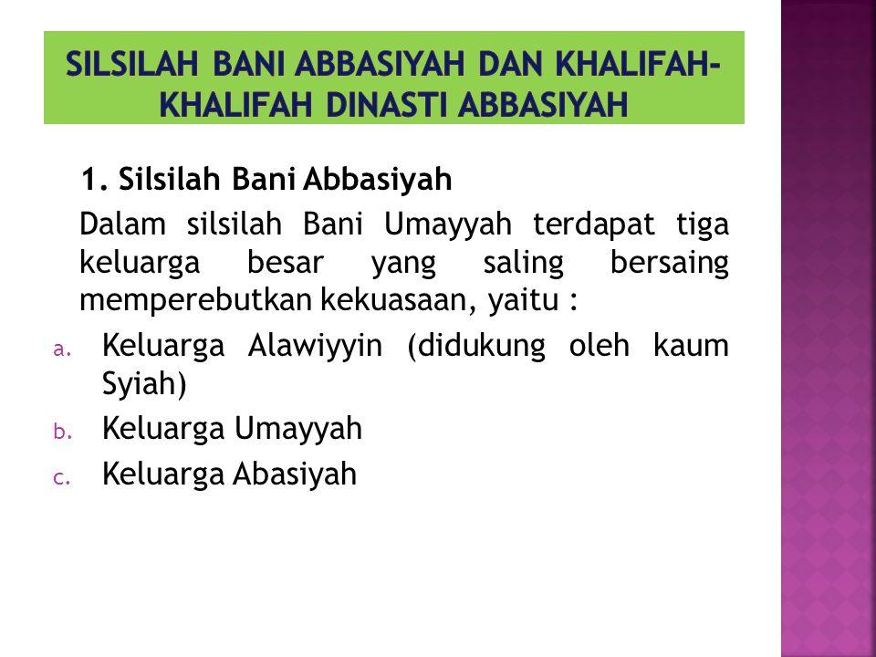 Silsilah Bani Abbasiyah dan Khalifah-khalifah Dinasti Abbasiyah