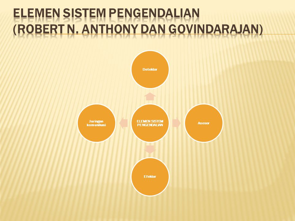 ELEMEN SISTEM PENGENDALIAN (Robert N. Anthony dan govindarajan)