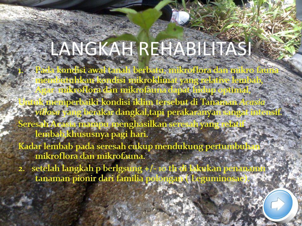 LANGKAH REHABILITASI