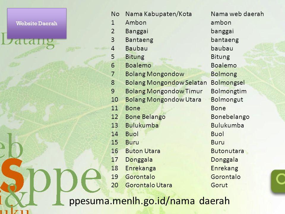 ppesuma.menlh.go.id/nama daerah