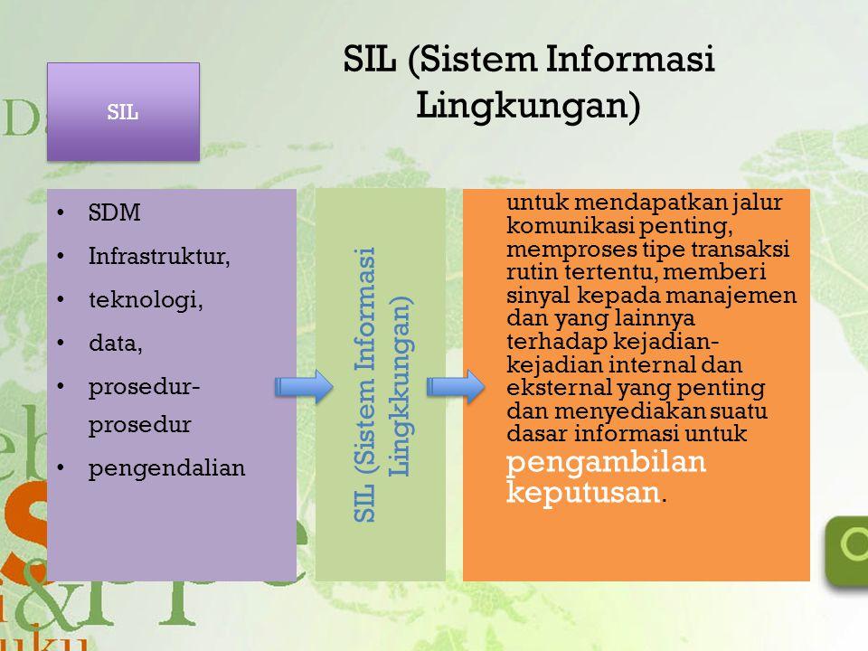 SIL (Sistem Informasi Lingkungan)