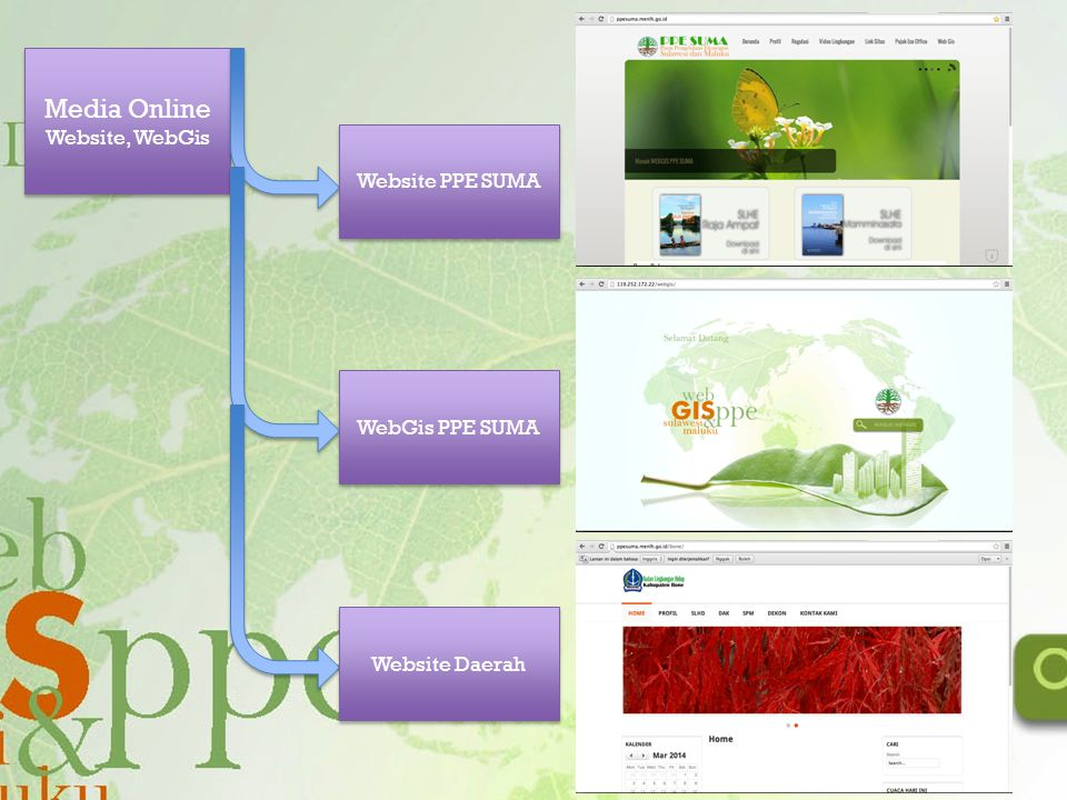 Media Online Website, WebGis Website PPE SUMA WebGis PPE SUMA