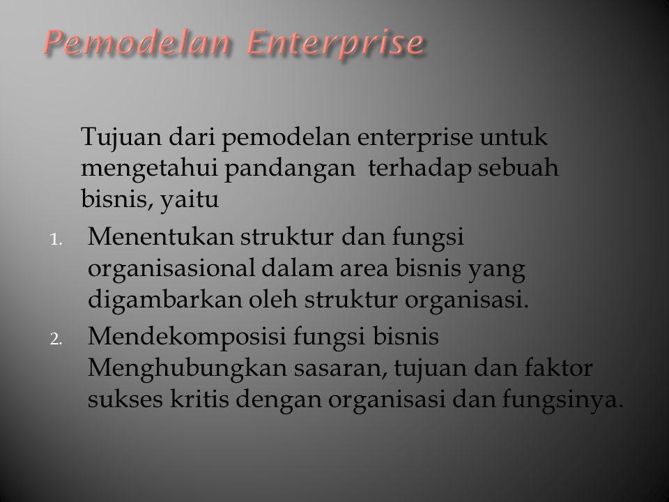 Pemodelan Enterprise Tujuan dari pemodelan enterprise untuk mengetahui pandangan terhadap sebuah bisnis, yaitu.