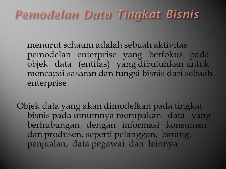 Pemodelan Data Tingkat Bisnis