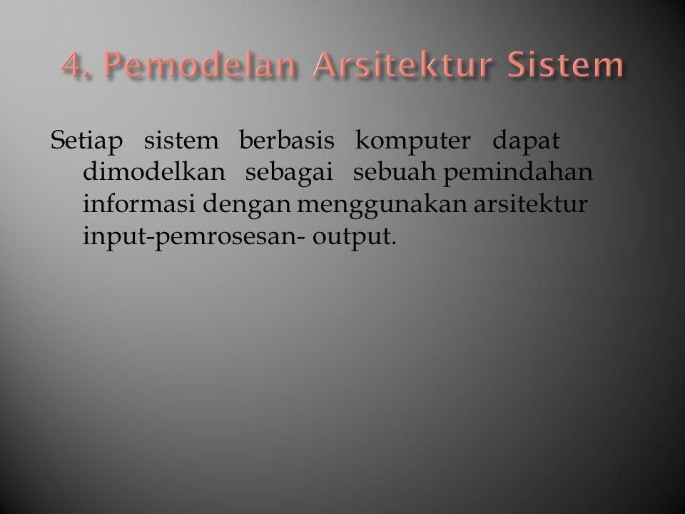 4. Pemodelan Arsitektur Sistem
