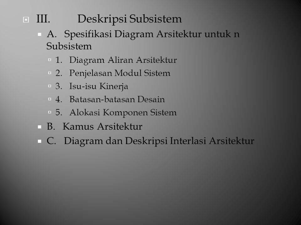 III. Deskripsi Subsistem