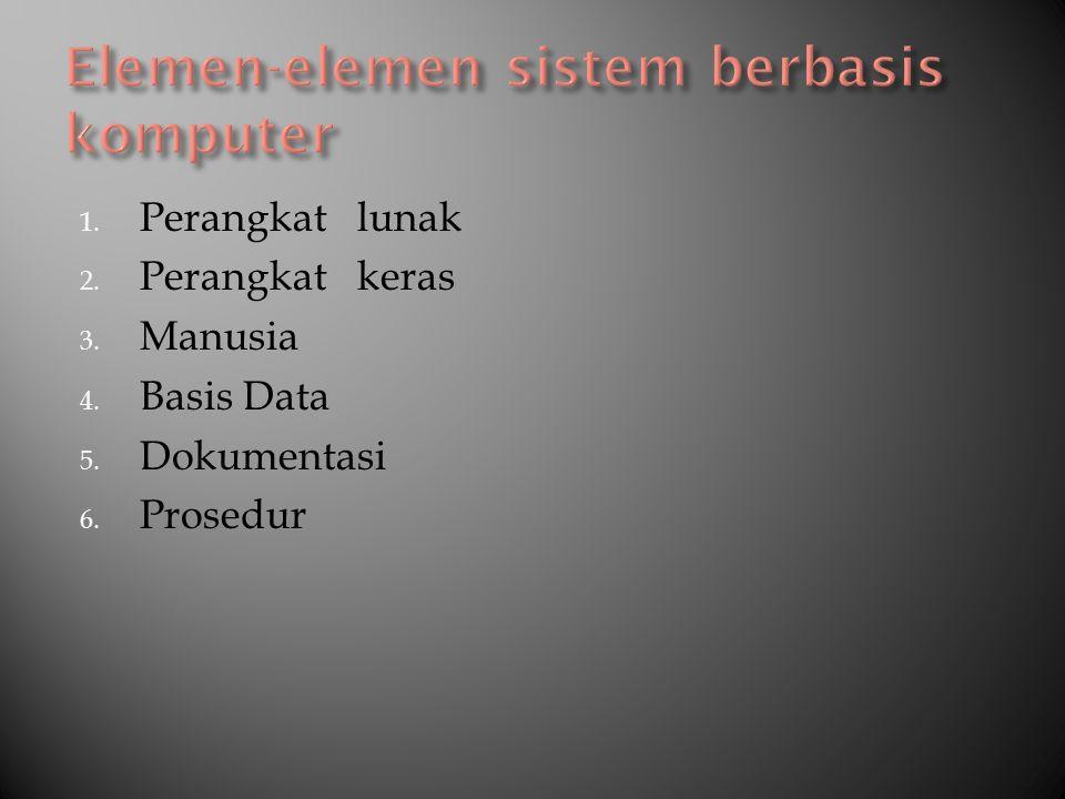Elemen-elemen sistem berbasis komputer