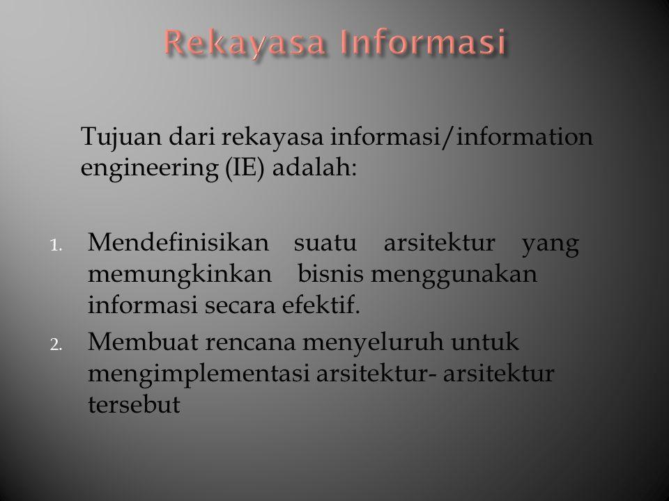 Rekayasa Informasi Tujuan dari rekayasa informasi/information engineering (IE) adalah: