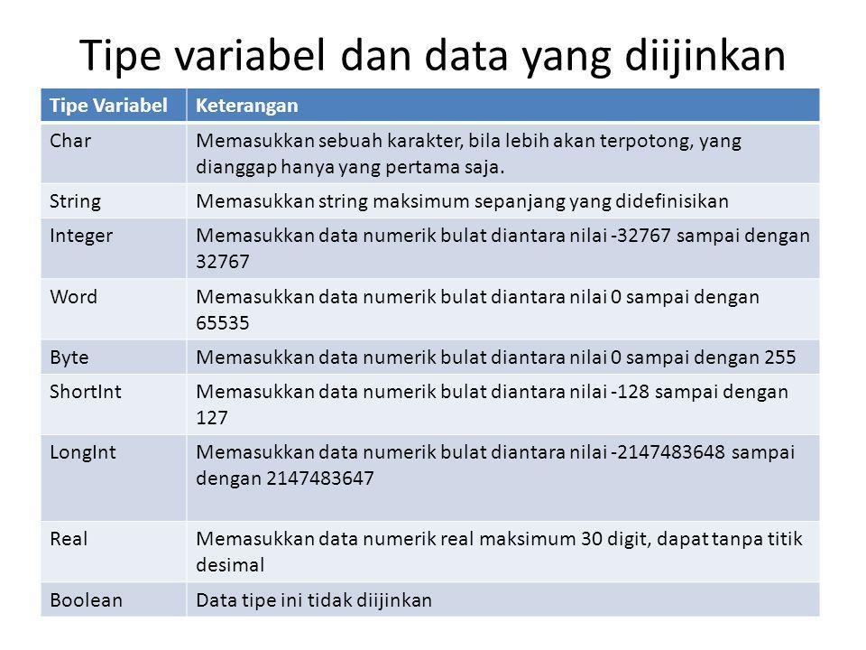 Tipe variabel dan data yang diijinkan
