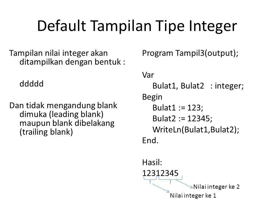 Default Tampilan Tipe Integer
