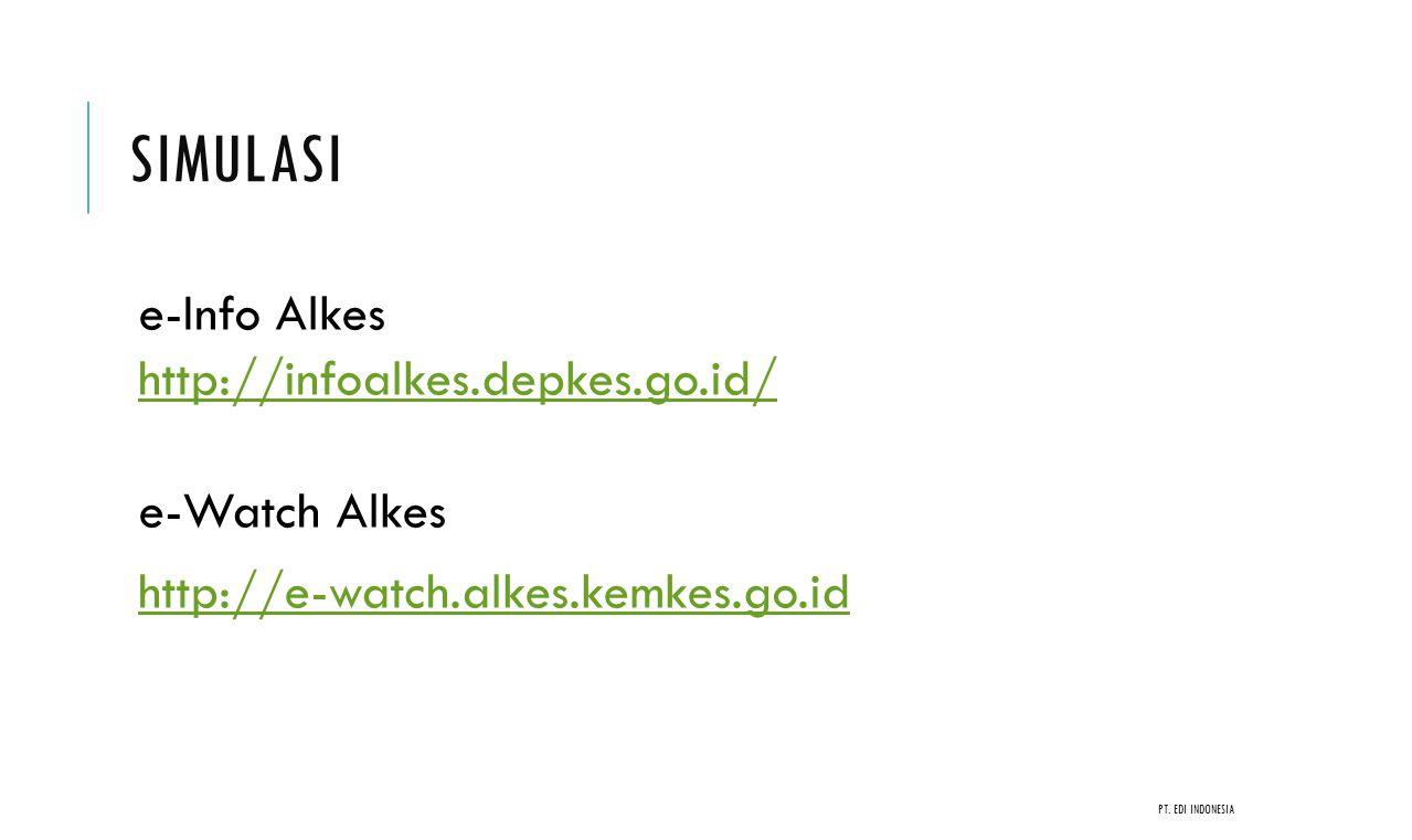 Simulasi e-Info Alkes http://infoalkes.depkes.go.id/ e-Watch Alkes