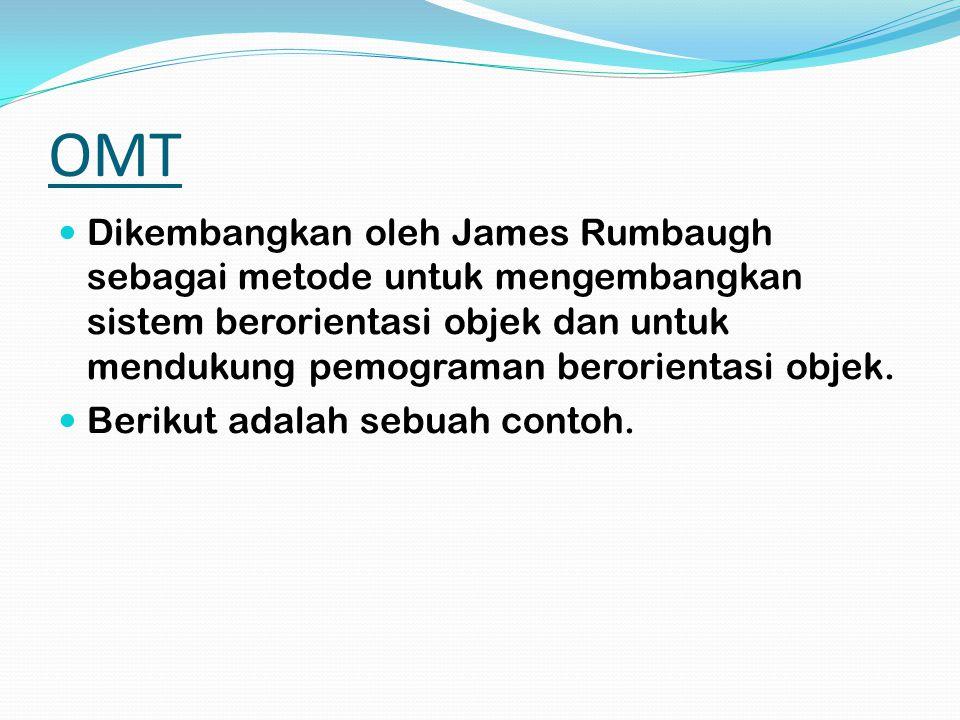 OMT Dikembangkan oleh James Rumbaugh sebagai metode untuk mengembangkan sistem berorientasi objek dan untuk mendukung pemograman berorientasi objek.