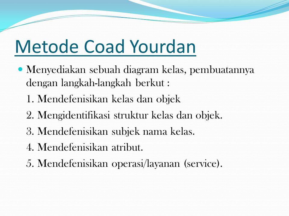 Metode Coad Yourdan Menyediakan sebuah diagram kelas, pembuatannya dengan langkah-langkah berkut : 1. Mendefenisikan kelas dan objek.