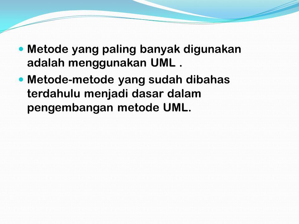 Metode yang paling banyak digunakan adalah menggunakan UML .