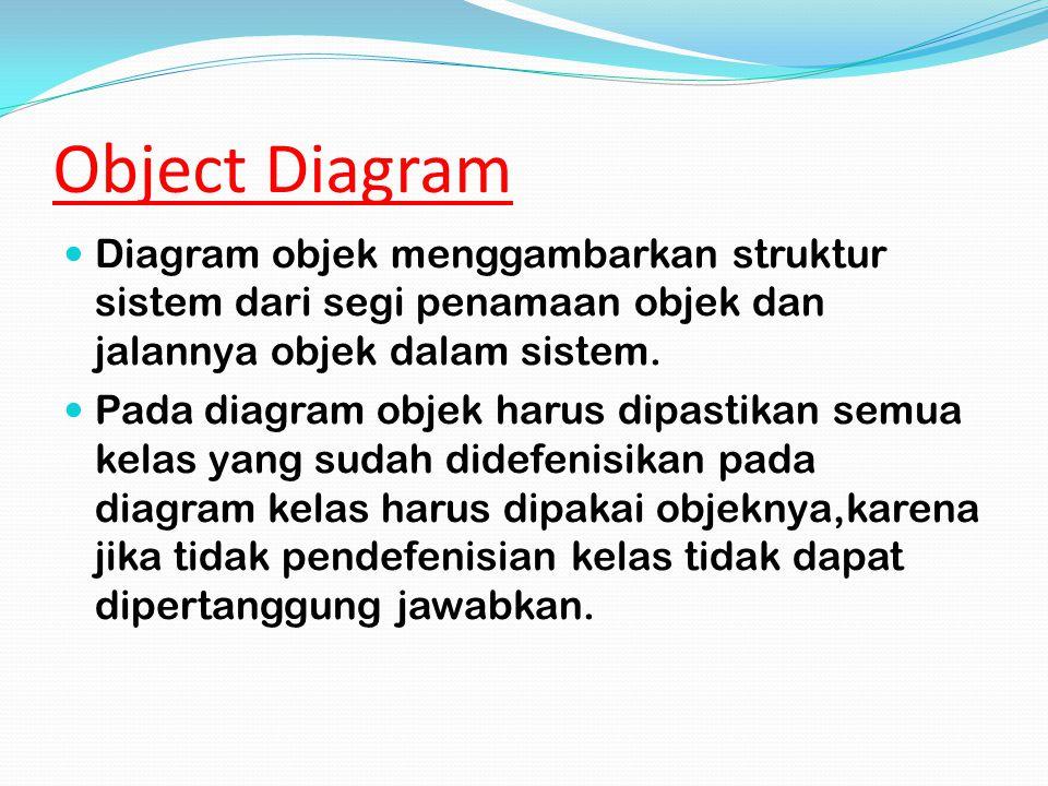Object Diagram Diagram objek menggambarkan struktur sistem dari segi penamaan objek dan jalannya objek dalam sistem.
