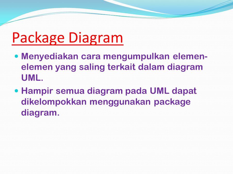 Package Diagram Menyediakan cara mengumpulkan elemen- elemen yang saling terkait dalam diagram UML.