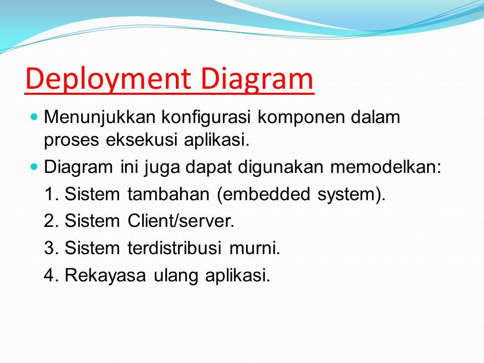 Deployment Diagram Menunjukkan konfigurasi komponen dalam proses eksekusi aplikasi. Diagram ini juga dapat digunakan memodelkan: