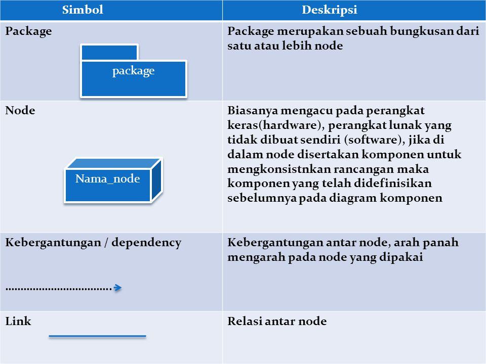 Simbol Deskripsi. Package. Package merupakan sebuah bungkusan dari satu atau lebih node. Node.