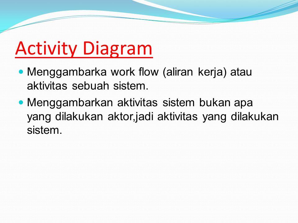 Activity Diagram Menggambarka work flow (aliran kerja) atau aktivitas sebuah sistem.