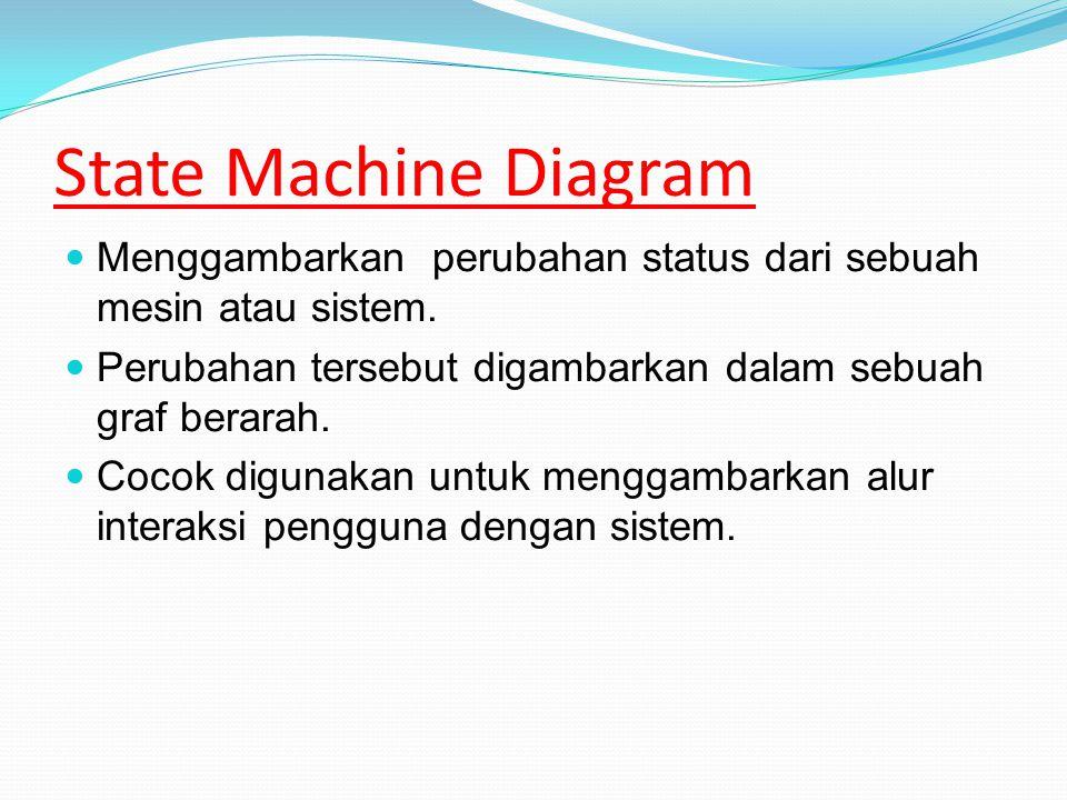 State Machine Diagram Menggambarkan perubahan status dari sebuah mesin atau sistem. Perubahan tersebut digambarkan dalam sebuah graf berarah.