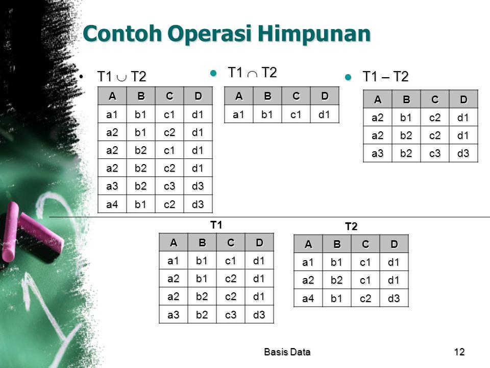 Contoh Operasi Himpunan