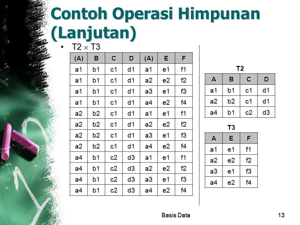 Contoh Operasi Himpunan (Lanjutan)