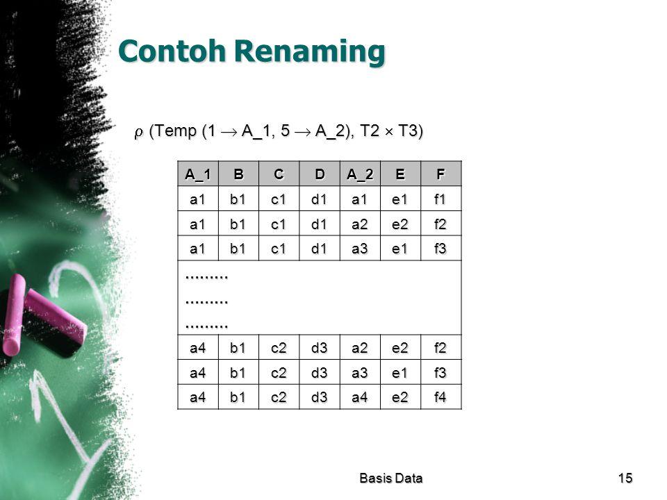 Contoh Renaming  (Temp (1  A_1, 5  A_2), T2  T3) A_1 B C D A_2 E F