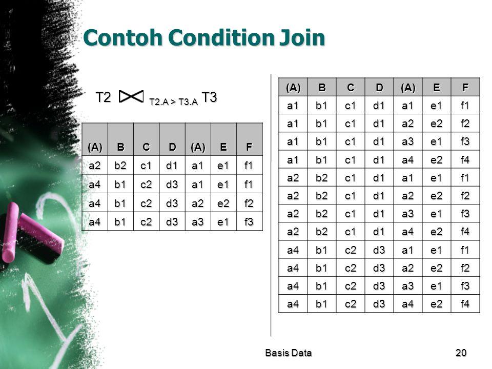Contoh Condition Join T2 T2.A > T3.A T3 (A) B C D E F a1 b1 c1 d1