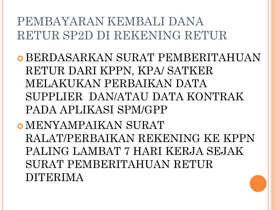 PEMBAYARAN KEMBALI DANA RETUR SP2D DI REKENING RETUR
