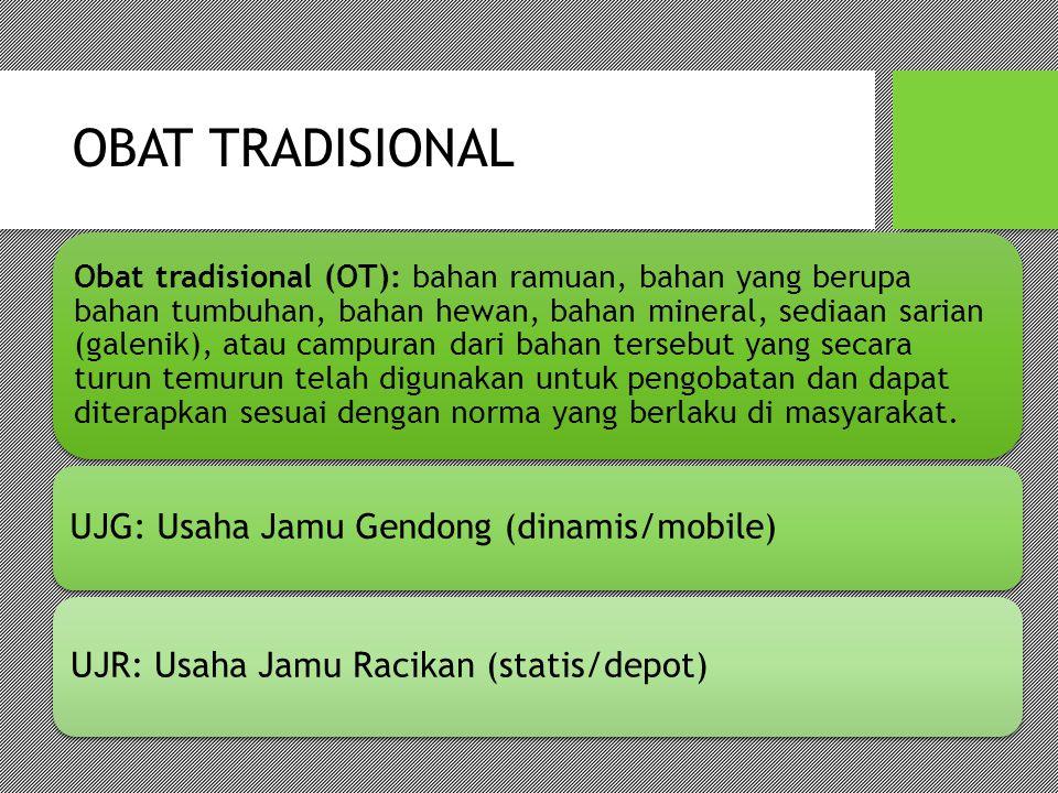 OBAT TRADISIONAL UJG: Usaha Jamu Gendong (dinamis/mobile)