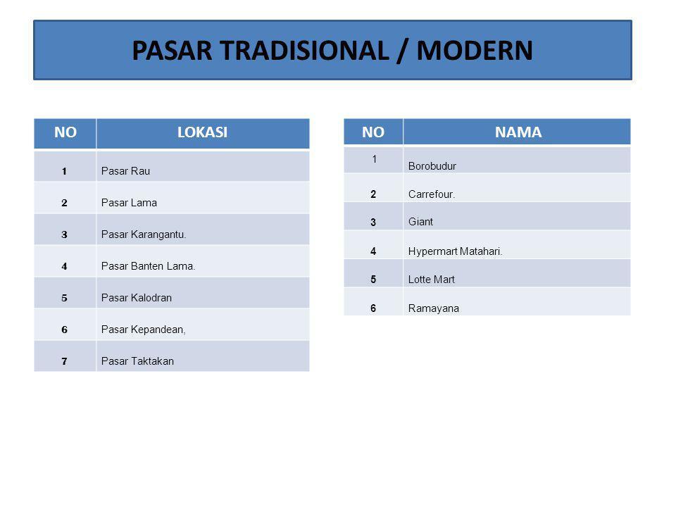 PASAR TRADISIONAL / MODERN