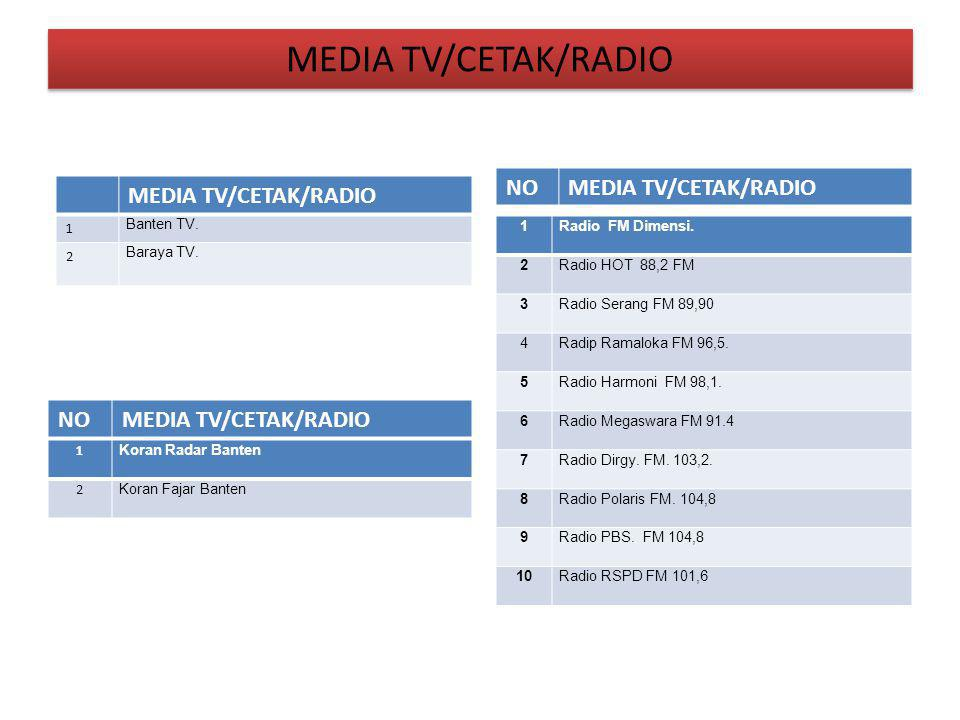 MEDIA TV/CETAK/RADIO NO MEDIA TV/CETAK/RADIO MEDIA TV/CETAK/RADIO NO