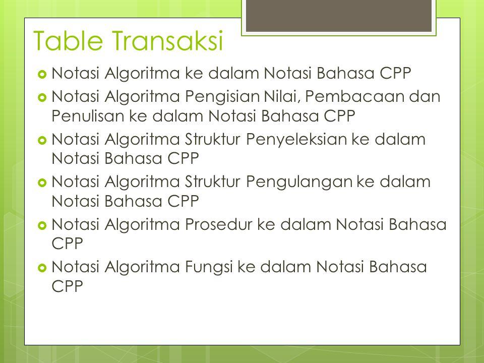 Table Transaksi Notasi Algoritma ke dalam Notasi Bahasa CPP