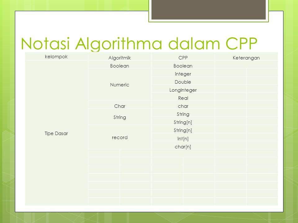 Notasi Algorithma dalam CPP